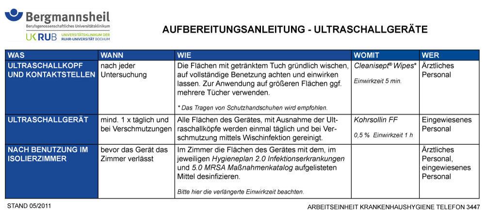 Aufbereitung-Ultraschallsysteme-BHL
