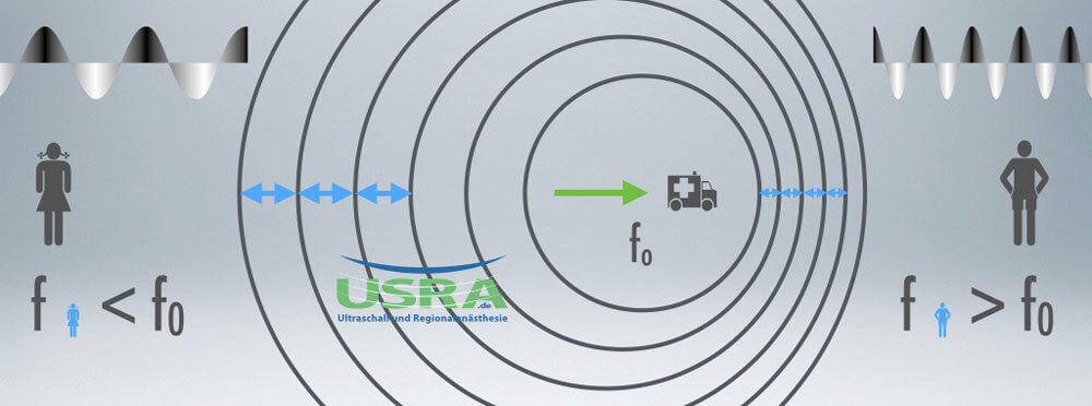 Doppler-Shift-Zeichnung
